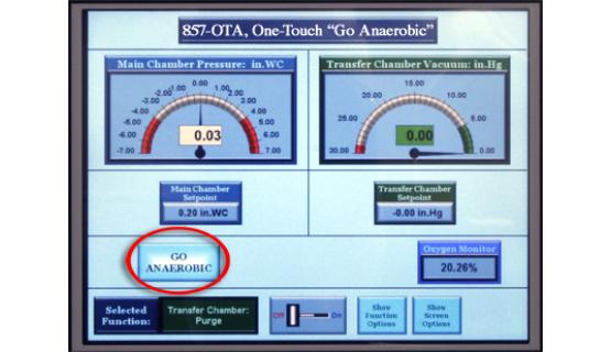 Cámara anaeróbica automática 857-OTA