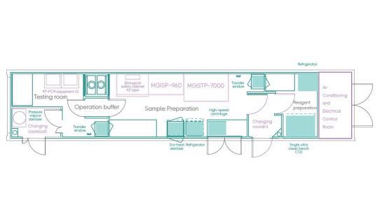 Laboratorio móvil de contención  SARSCoV-2 - Plano