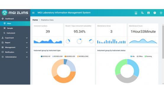 MGI Secuenciación ZLIMS Análisis de datos